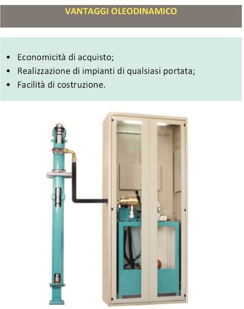 Ascensore oleodinamico o elettrico grimas ascensori for Ascensore dimensioni