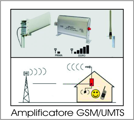 Amplificatore Ripetitore Cellulare GSM-UMTS ( 2G / 3G )